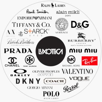 Luxottica seznam značek